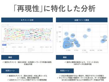 Keywordmap for SNSは、あらゆるアカウントの成功要因を定量的に可視化します。レポート機能も単なる「結果報告」ではなく「次の施策に繋がるレポート」を実現するための分析ツールです。