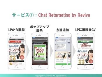 Chat Retargeting by Revive(チャットリタゲ)LPやサイトから離脱したユーザーを引き止め、LINEに誘導。チャットボットがユーザーと会話を進め、自動でCVを生み出します。