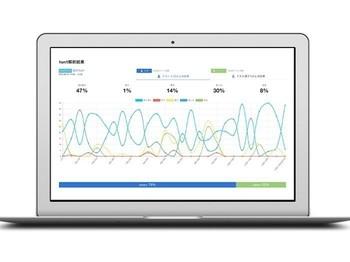音声感情解析画面イメージ