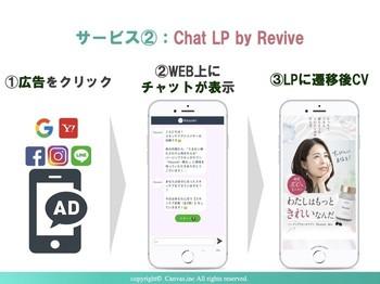 Chat LP by Revive(チャットLP)広告からWEBに誘導することも可能。WEB上でチャットボットがユーザーと対話。LINEと同様、自動的にCVが生み出されます。