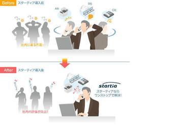 社内システムの窓口を一つにすることで、煩わしい管理作業から解放されます!