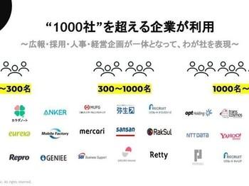 日本全国の上場企業やベンチャー・中小企業が導入